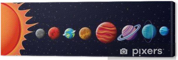 Canvastavla Planeter i solsystemet - Grafiska resurser