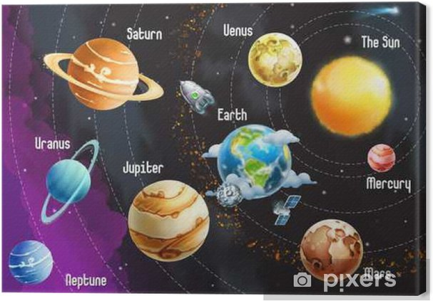 Canvastavla Solsystem planeter, vektor illustration horisontell - Vetenskap