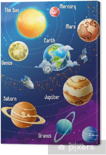 Canvastavla Solsystem planeter, vektor illustration vertikal - Yttre rymden
