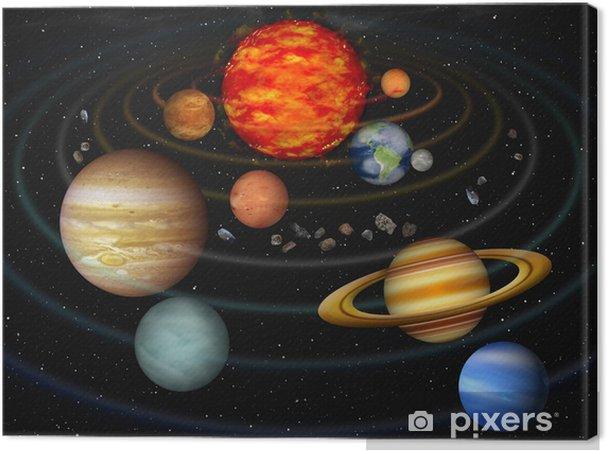 Canvastavla Solsystem - Venus