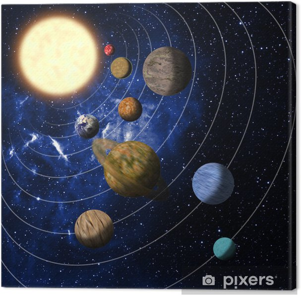 Canvastavla Solsystem - Destinationer