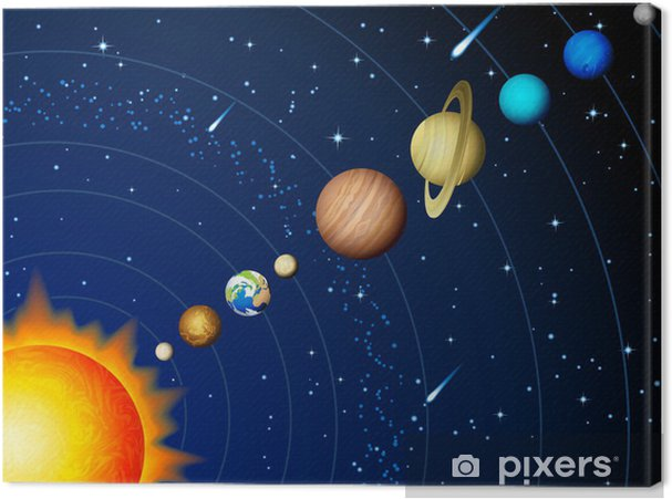 Canvastavla Solsystem - Universum
