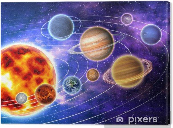Canvastavla Solsystem - iStaging