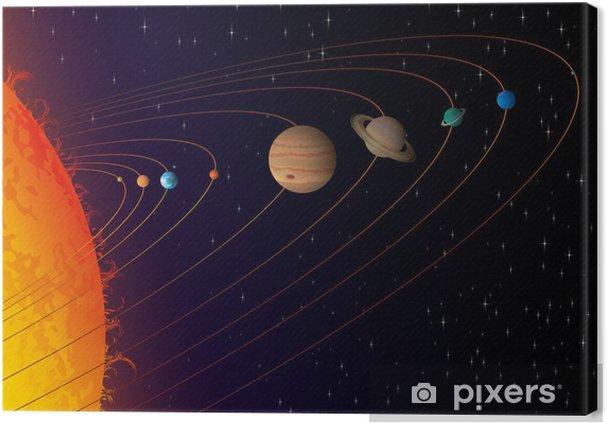"""Canvastavla Solsystemet. """"Full kompatibel, lutningar."""" - Yttre rymden"""
