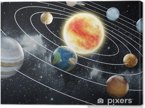 Canvastavla Solsystemet illustration - Universum