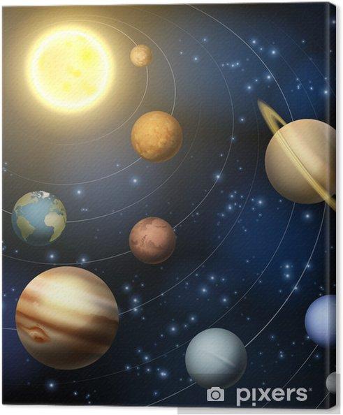 Canvastavla Solsystemet planeter illustration - Galax