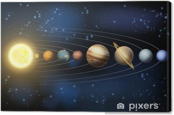Canvastavla Solsystemet planeter - Yttre rymden