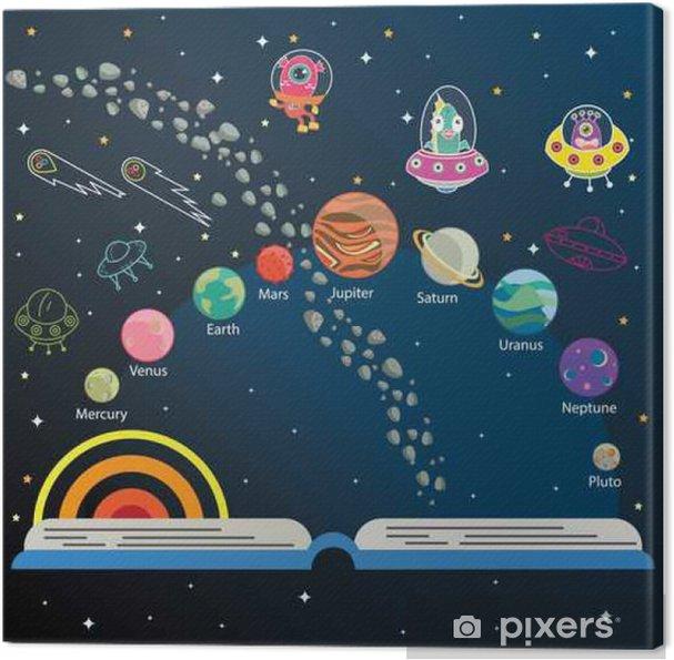 Canvastavla Universum ungar, Infographics, solsystem, planeter jämförelse, sol och måne, galaxer Klassificering, barn utrymme lärande, Full vektor - Vetenskap