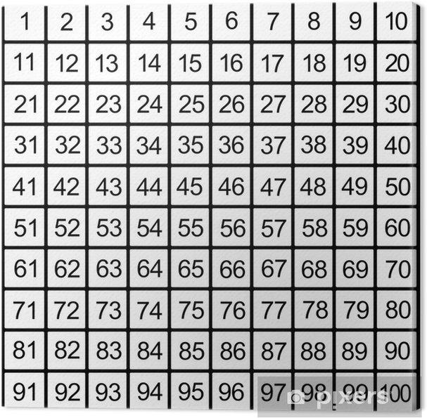 Cuadro en lienzo 1 a 100 n meros negros en blanco - Tavola numerica dei numeri primi ...