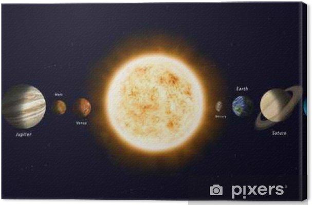 Cuadro en Lienzo Sol con planetas del Sistema Solar - Ciencia