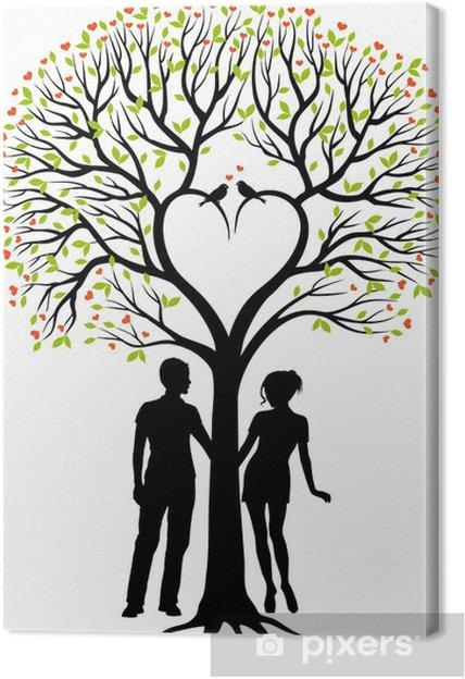 Dating træer