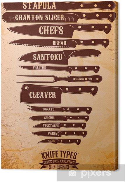 Retro plakat med sæt af forskellige typer knive Fotolærred -