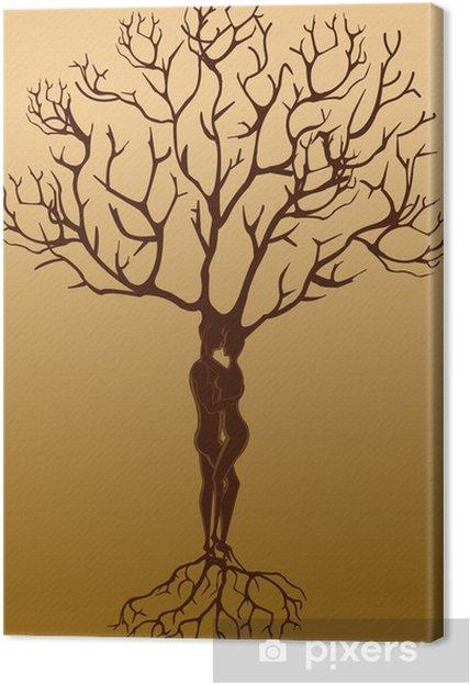 Leinwandbild Keltischer Baum Des Lebens Pixers Wir Leben Um Zu