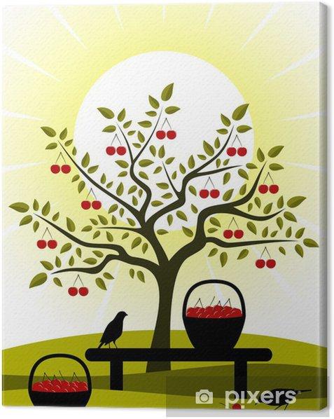Leinwandbild Kirschenernte - Jahreszeiten
