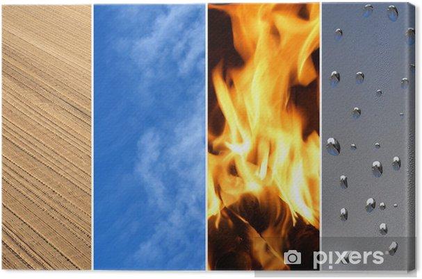 fire elementer