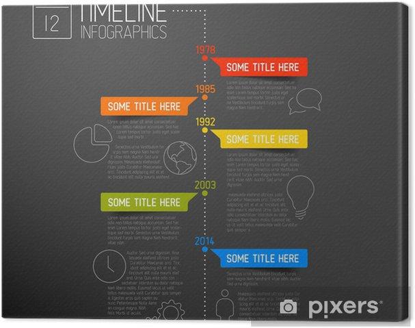 Obraz na plátně Infographic Šablona Časová osa zpráva - Prodej