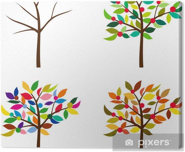 Obraz na płótnie Drzewa i cztery pory roku - Pory roku