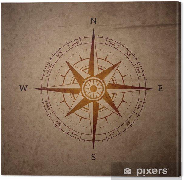Obraz na płótnie Nawigacja kompas retro - Sytuacje biznesowe