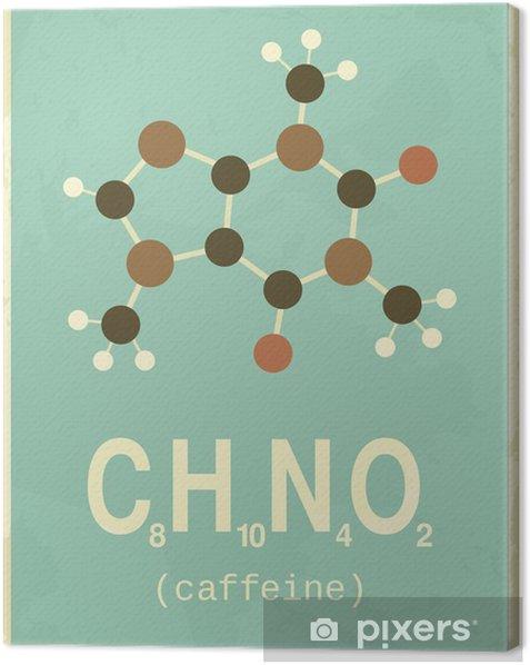 Obraz na płótnie Retro Style Poster Caffeine - Nauki stosowane i ścisłe