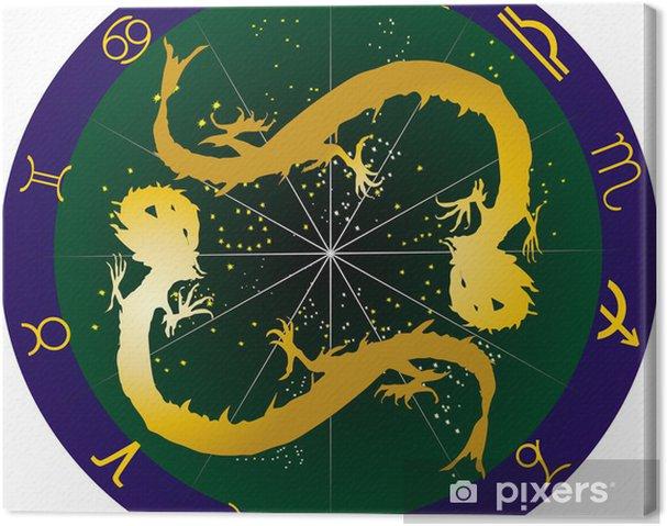 Obraz na płótnie Smoki i symbole zodiaku Ilustracja - Znaki i symbole