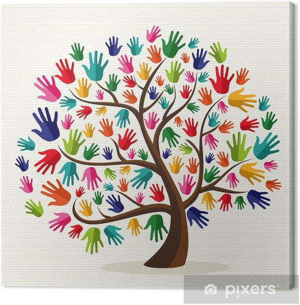 Obraz na płótnie Solidarność ręcznie kolorowe drzewa - Naklejki na ścianę