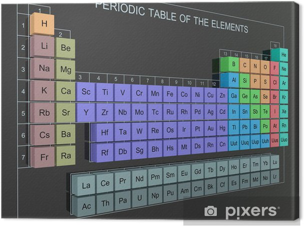 Obraz na płótnie Układ okresowy pierwiastków - Tablica Mendelejewa na ścianie - Nauki stosowane i ścisłe