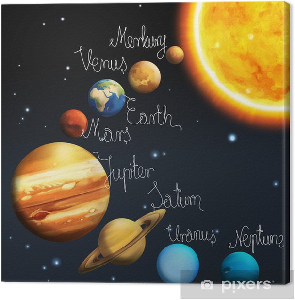 Obraz na płótnie Układ Słoneczny - Droga Mleczna - astronomia dla dzieci - iStaging