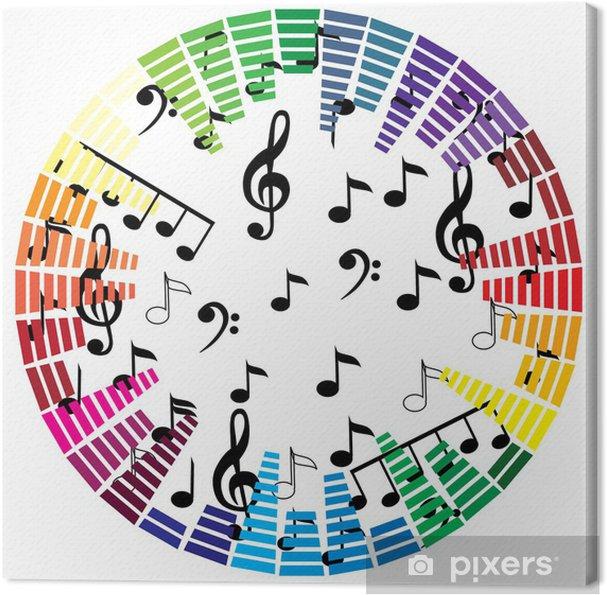 Obraz na płótnie Wektor muzyczne notatki - Rozrywka