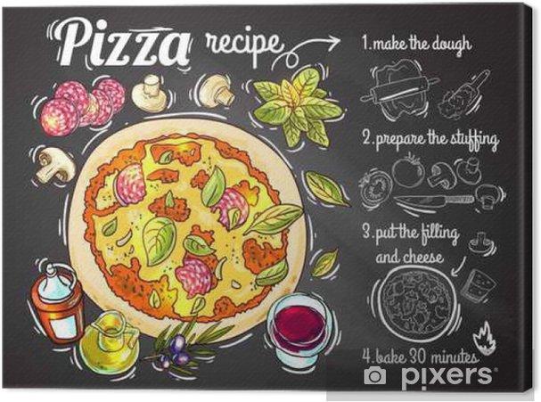 Obraz na płótnie Włoskiej pizzy przepis - Jedzenie