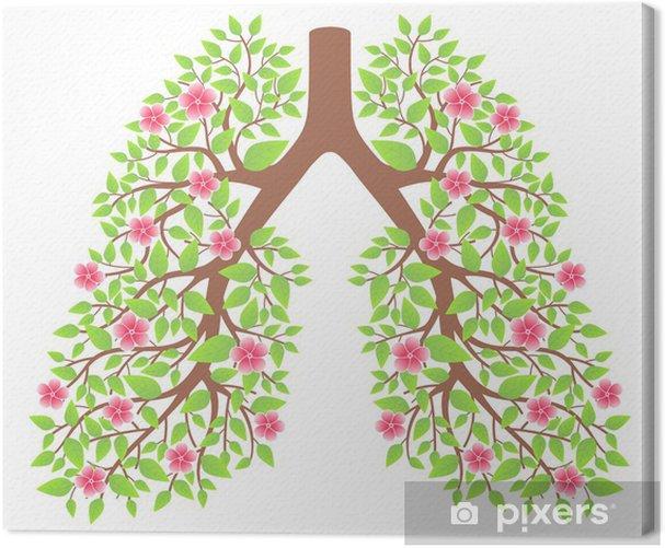 Obraz na płótnie Zdrowe płuca - Inne uczucia