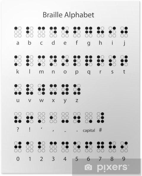 Plakat Alfabet Braille'a, znaki interpunkcyjne i cyfry - Tematy