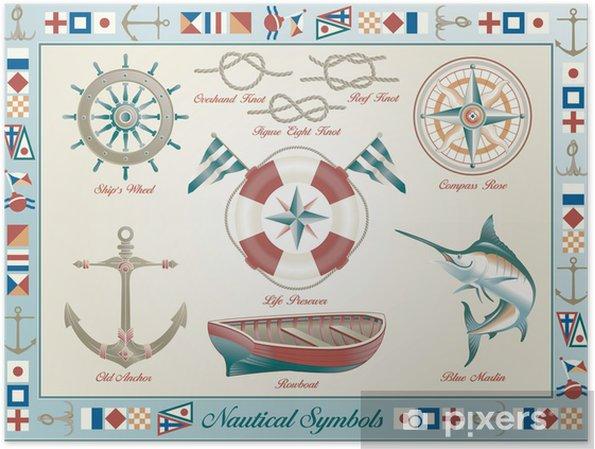 Plakát Navigační symbol - Struktury