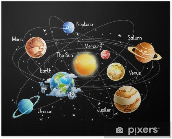 Plakat Układ słoneczny, samodzielnie na czarnym tle wektor - Przestrzeń kosmiczna