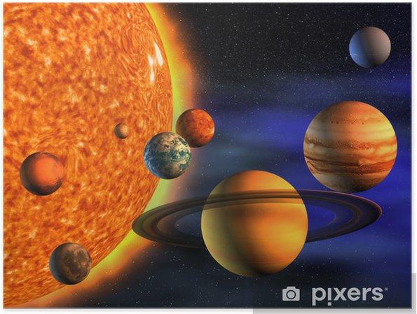 Plakat Układ Słoneczny - iStaging