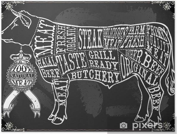 Plakat Vintage Tablica porcję wołowiny - Tekstury