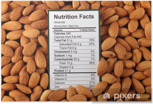 Plakat Wartości odżywcze z migdałów - Owoce