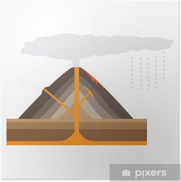 Plakat Wulkan na białym tle (wektorowa) - Cuda natury