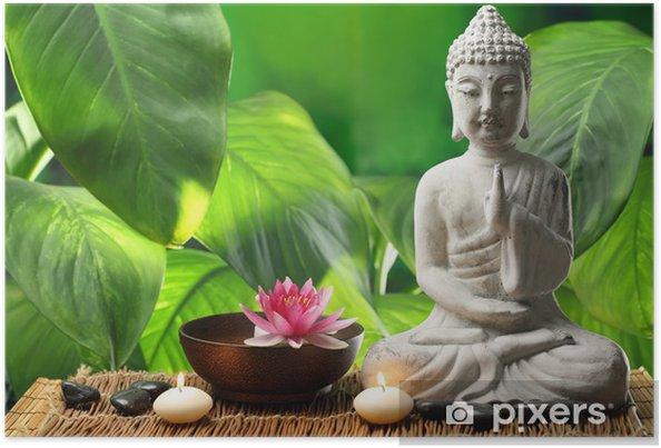 Poster Boeddha in meditatie - Bestemmingen