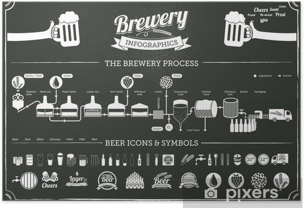brewery infographics - beer design elements & icons Poster - Alcohol