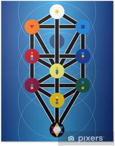 Poster Cabala symboles juifs sur fond bleu - Religion