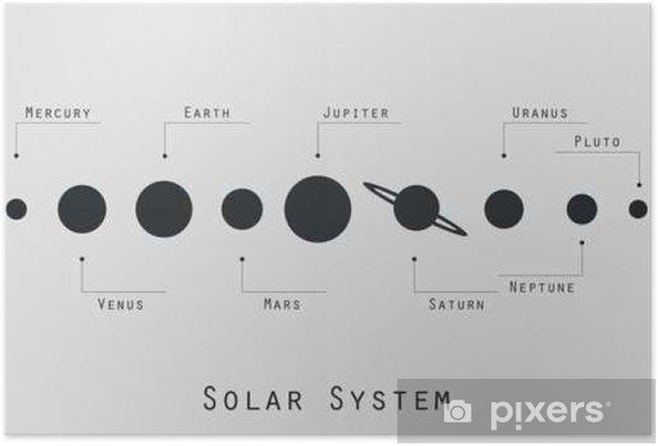 Poster De planeten van het zonnestelsel illustratie in originele stijl. Vector. - Wetenschap