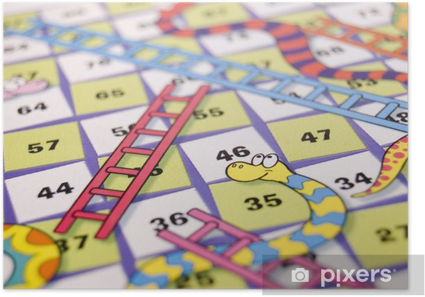 detail of snakes and ladders game board poster pixers we live