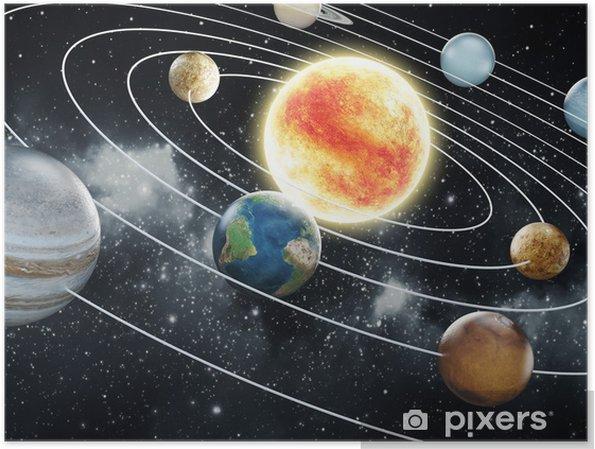 Póster Ilustración sistema solar - Universo