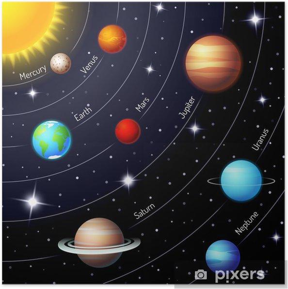 Poster Kleurrijke vector zonnestelsel - Heelal