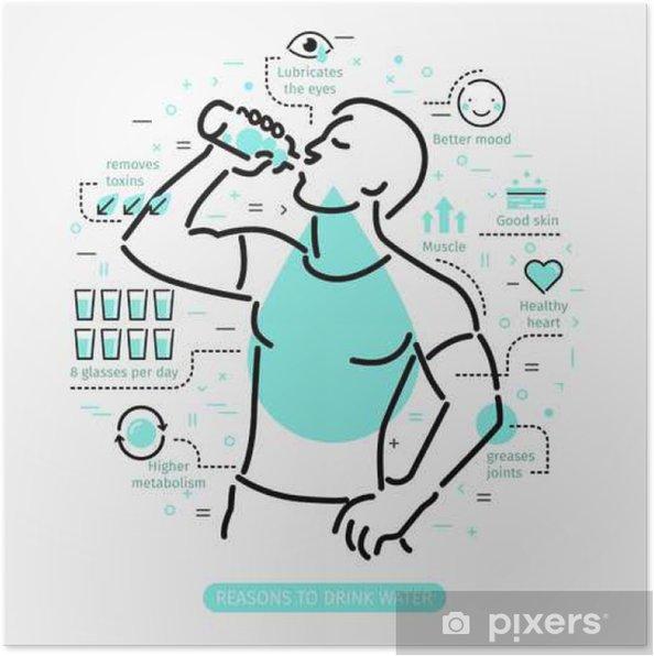 Poster L'eau potable Man - Ressources graphiques