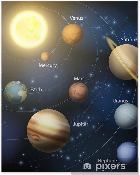 Poster Planeten in het zonnestelsel - Ruimte