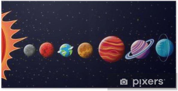 Poster Planeten in het zonnestelsel - Grafische Bronnen