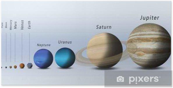 Poster Planeten van het zonnestelsel Full Size - Wetenschap