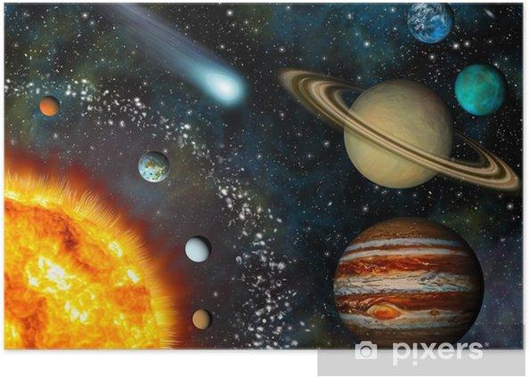 Realistic 3D Solar System Wallpaper Poster