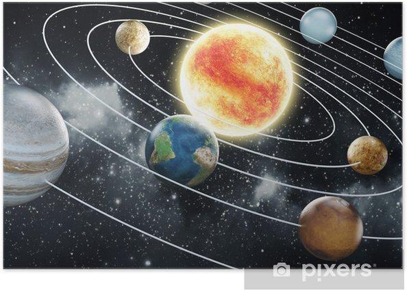 Solar system illustration Poster - Universe